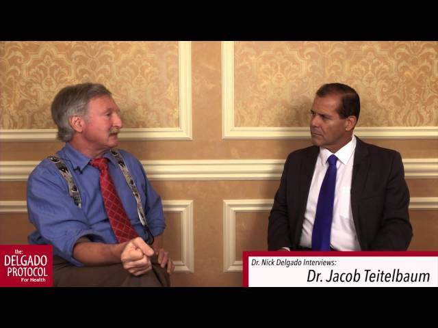 Thyroid & Adrenal Support- S.H.I.N.E., BioIdentical Hormones with Dr. Jacob Teitelbaum