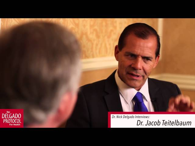Symptoms and Solutions for Estrogen Dominance- with Dr. Jacob Teitelbaum